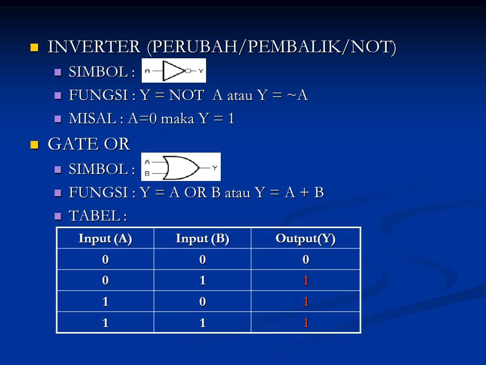 INVERTER (PERUBAH/PEMBALIK/NOT)
