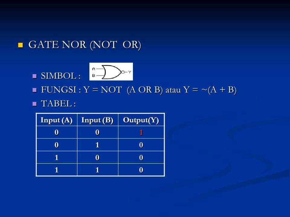 GATE NOR (NOT OR) SIMBOL : FUNGSI : Y = NOT (A OR B) atau Y = ~(A + B)