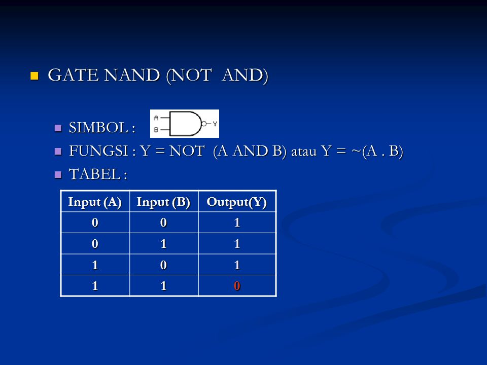GATE NAND (NOT AND) SIMBOL :