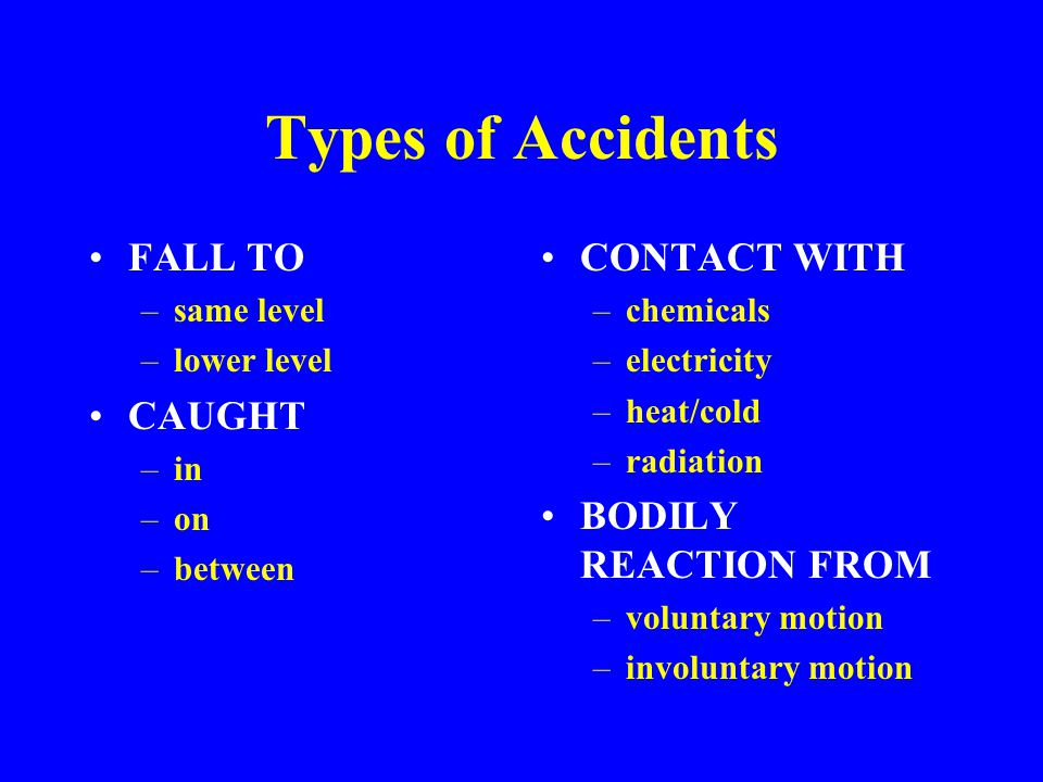Types of Accidents FALL TO CAUGHT CONTACT WITH BODILY REACTION FROM