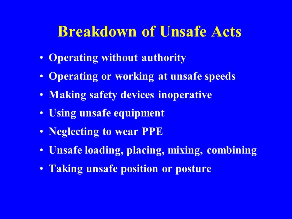 Breakdown of Unsafe Acts