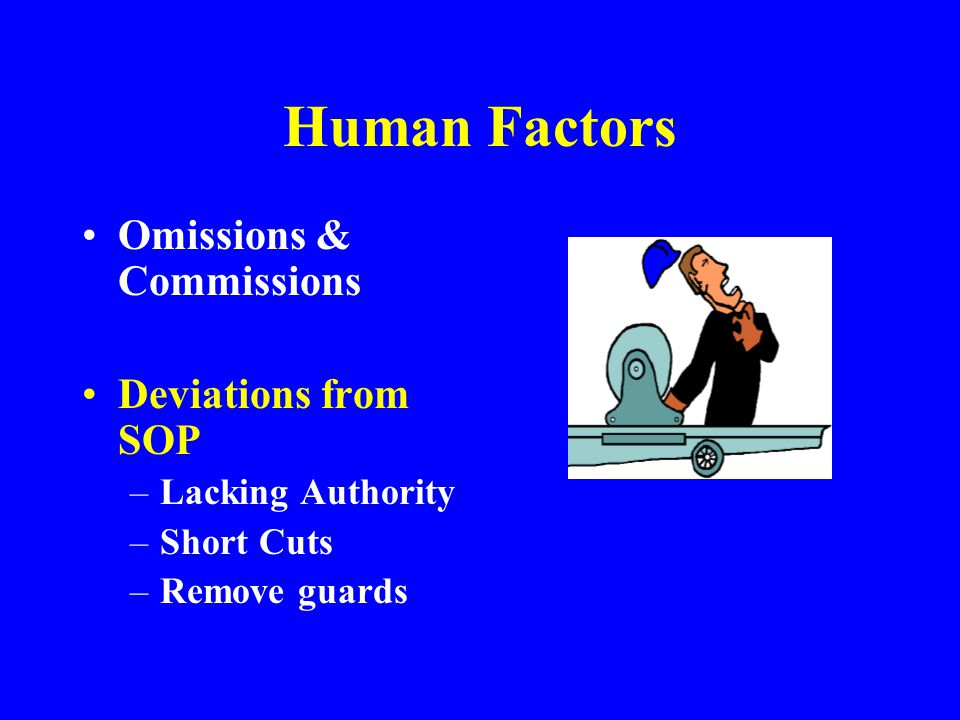 Human Factors Omissions & Commissions Deviations from SOP