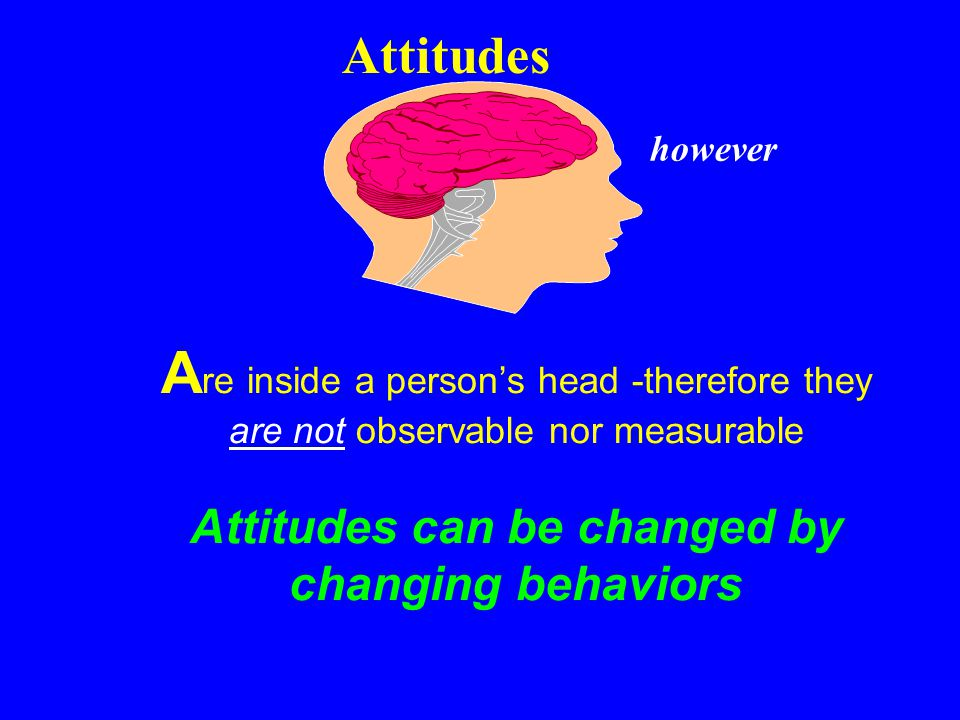 Attitudes however. Are inside a person's head -therefore they are not observable nor measurable Attitudes can be changed by changing behaviors.