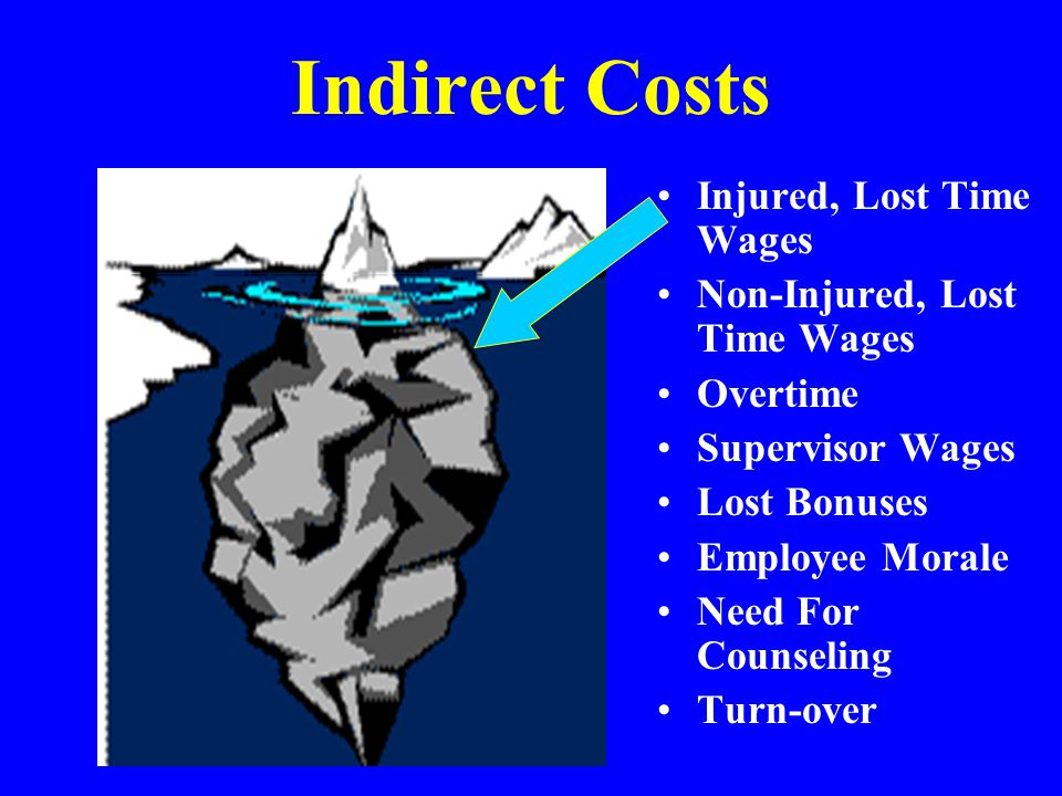Indirect Costs Injured, Lost Time Wages Non-Injured, Lost Time Wages