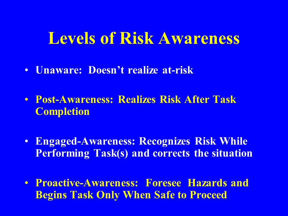 Levels of Risk Awareness