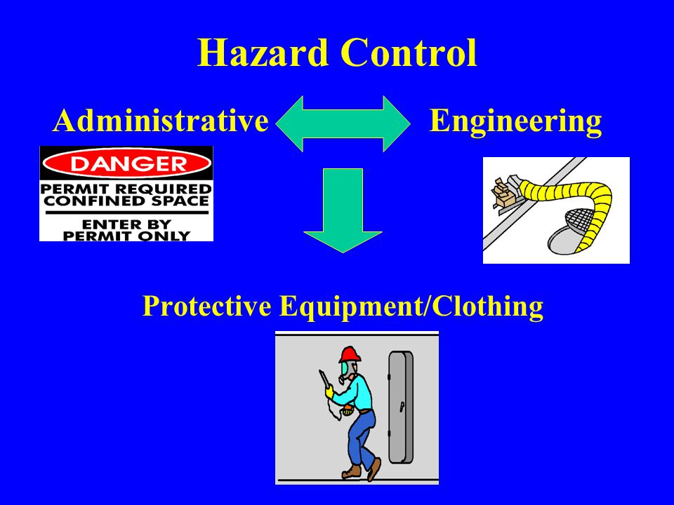 Protective Equipment/Clothing