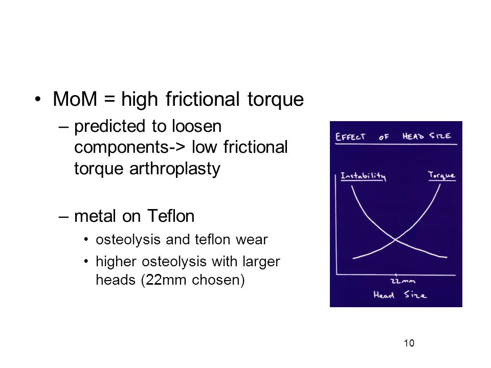 MoM = high frictional torque