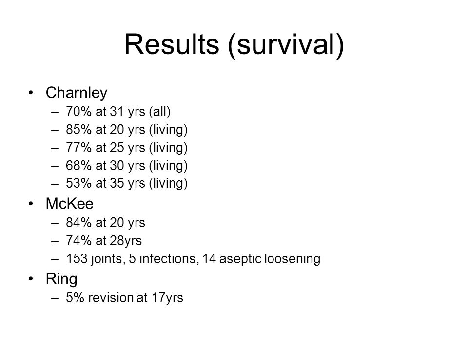 Results (survival) Charnley McKee Ring 70% at 31 yrs (all)