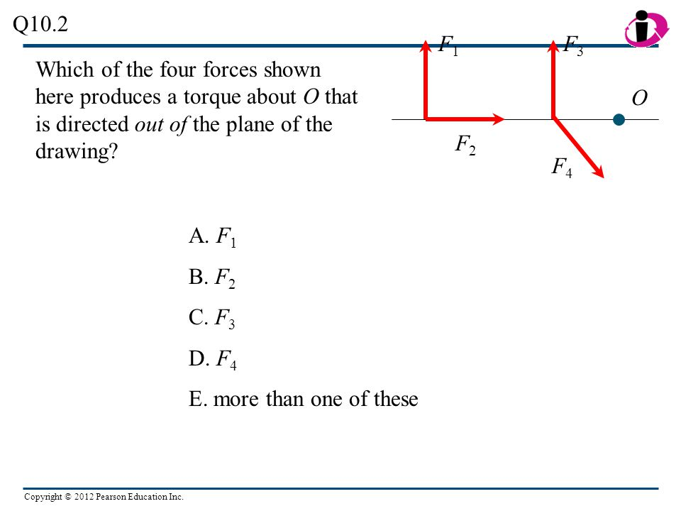 Q10.2 F1. F3. Which of the four forces shown here produces a torque about O that is directed out of the plane of the drawing