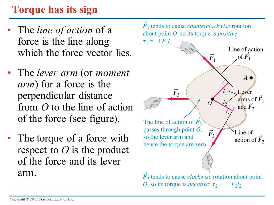 Torque has its sign The line of action of a force is the line along which the force vector lies.