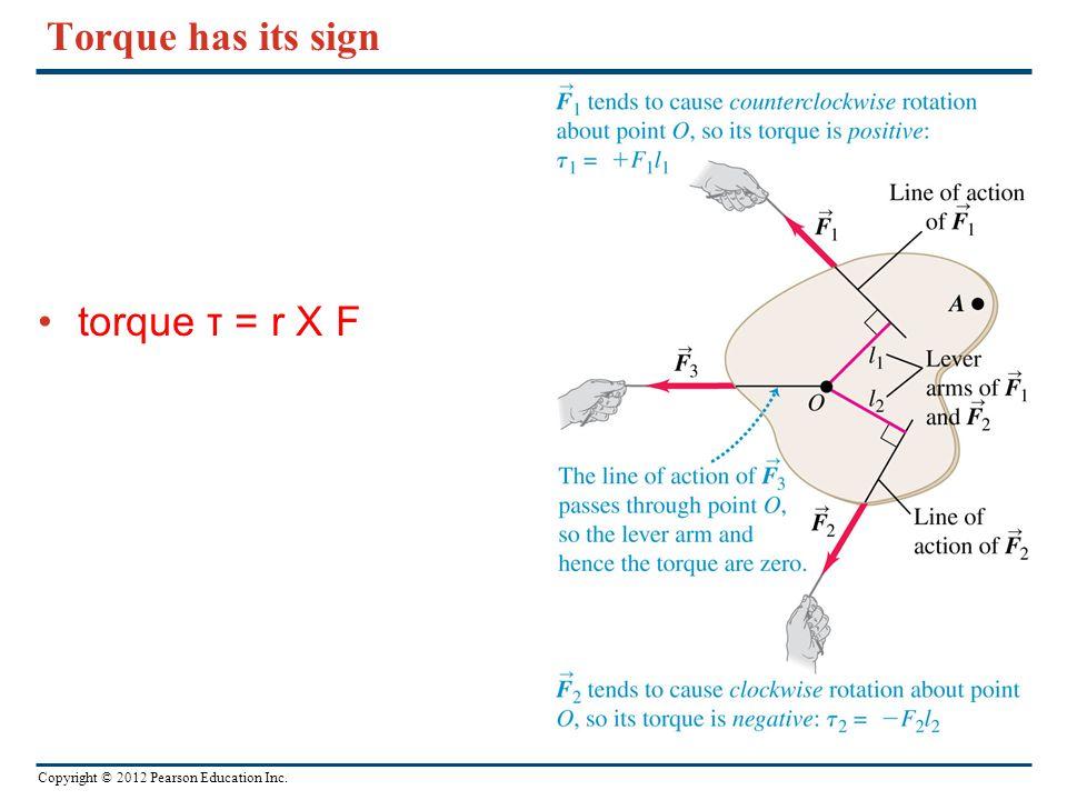 Torque has its sign torque τ = r X F