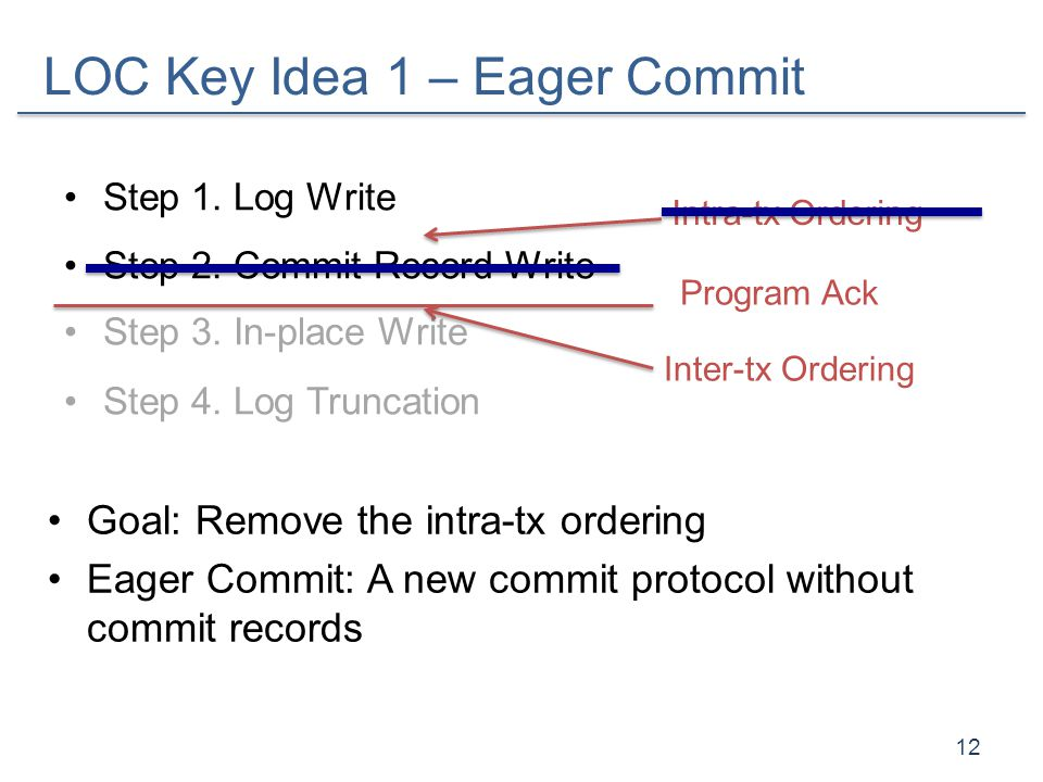 LOC Key Idea 1 – Eager Commit