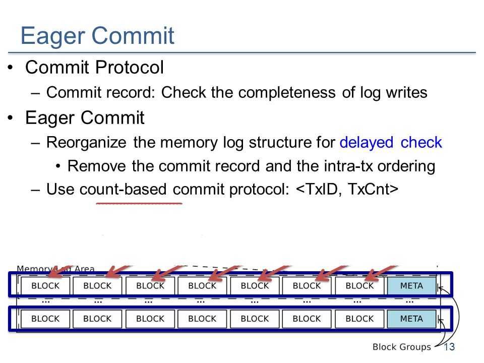 Eager Commit Commit Protocol Eager Commit