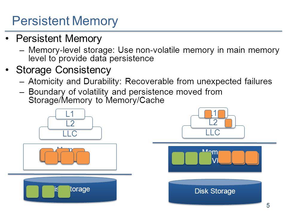 Persistent Memory Persistent Memory Storage Consistency