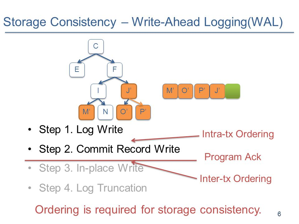 Storage Consistency – Write-Ahead Logging(WAL)