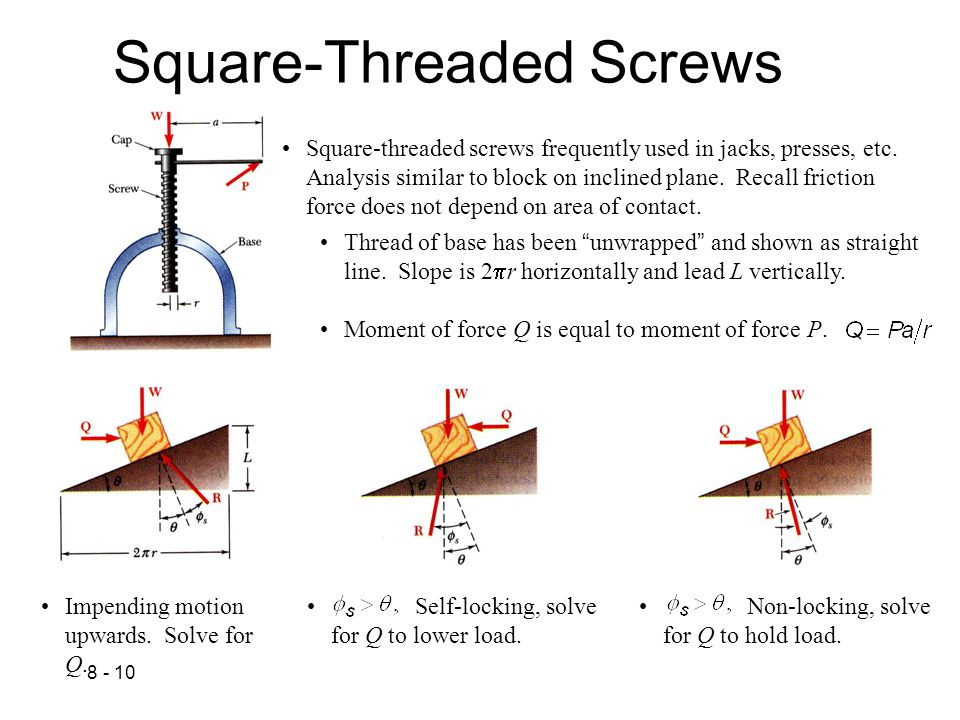 Square-Threaded Screws