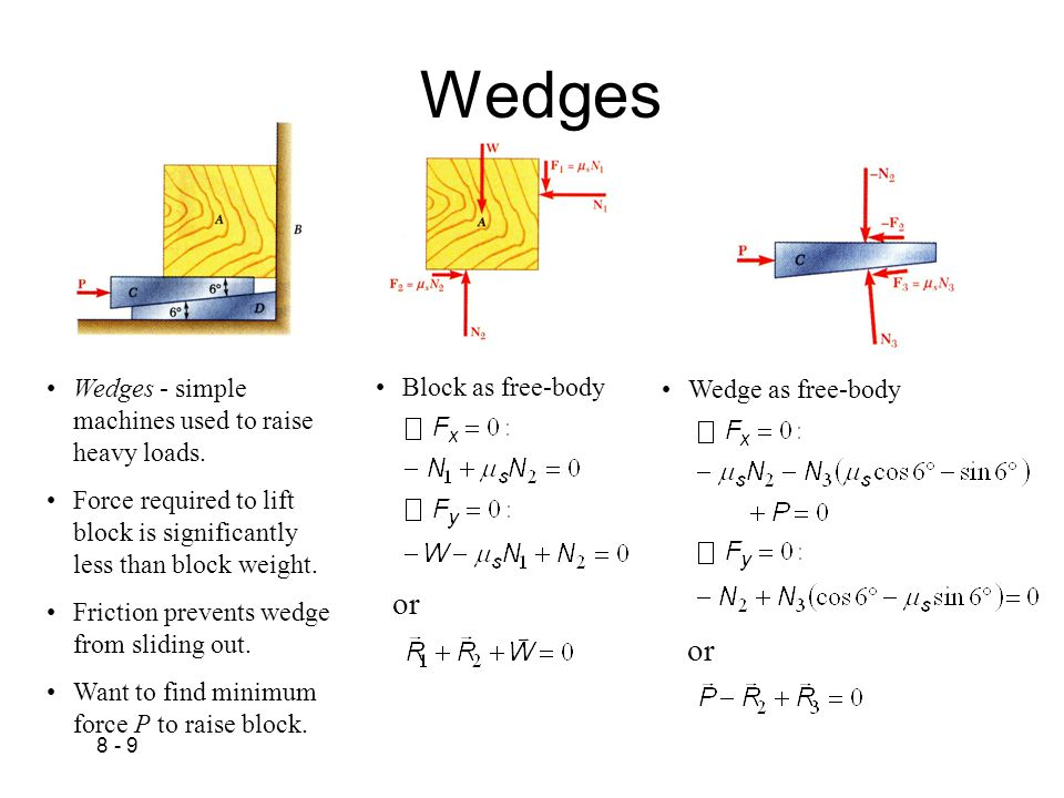 Wedges or or Wedges - simple machines used to raise heavy loads.
