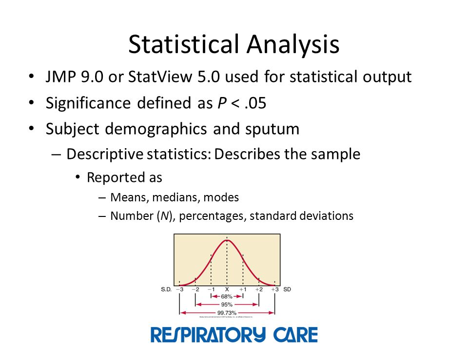 Statistical Analysis JMP 9.0 or StatView 5.0 used for statistical output. Significance defined as P < .05.