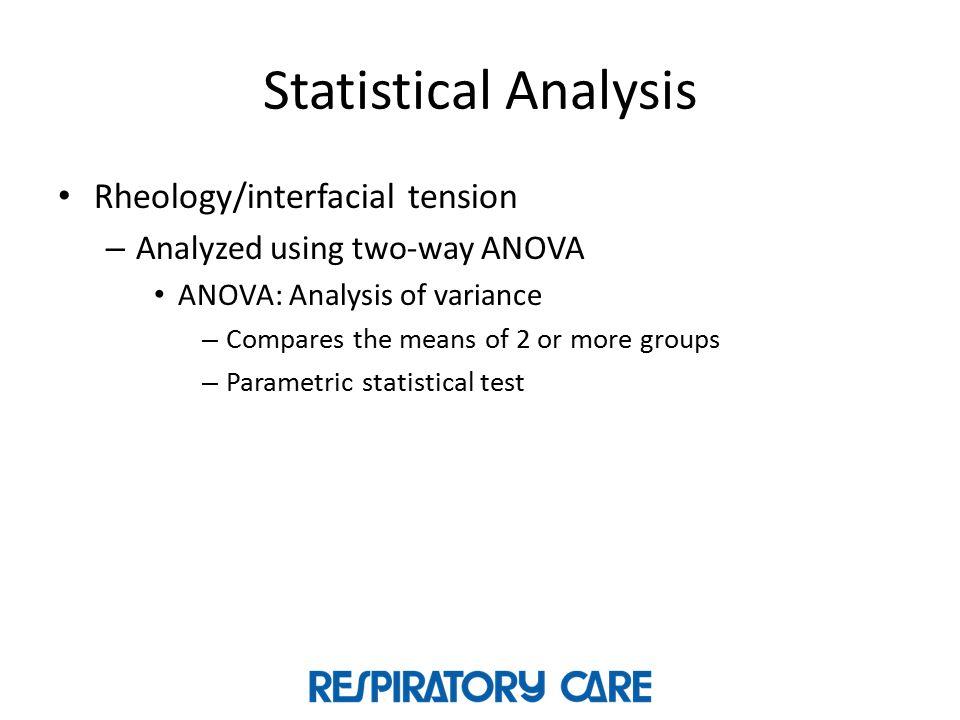 Statistical Analysis Rheology/interfacial tension