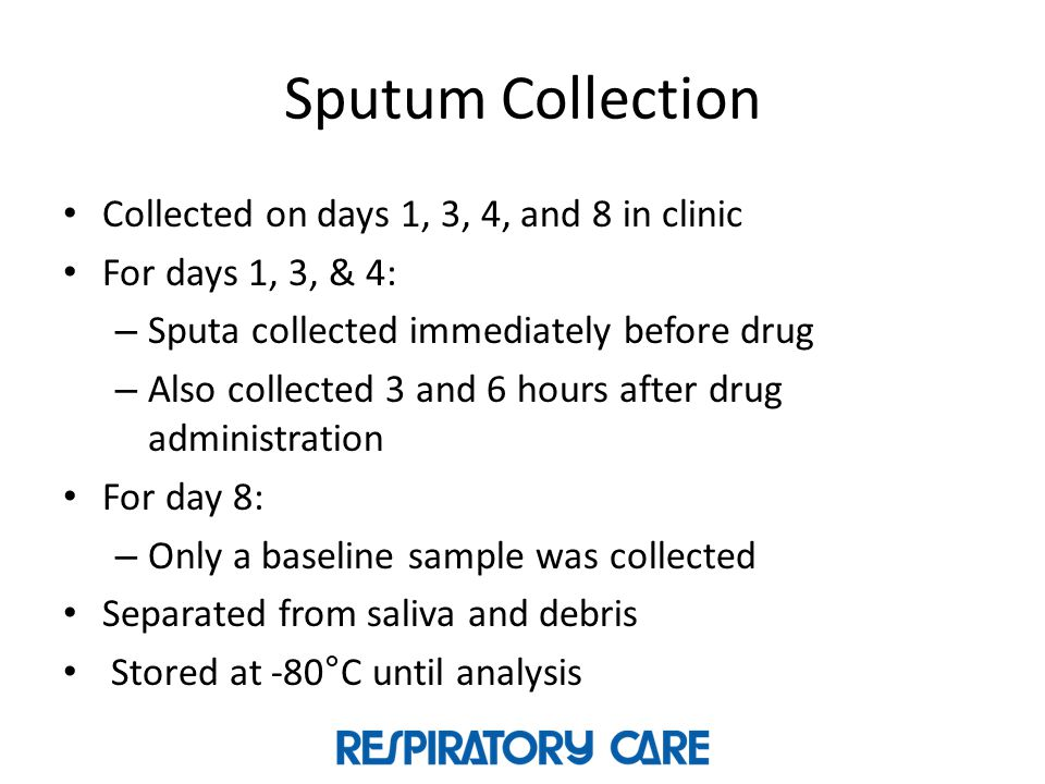 Sputum Collection Collected on days 1, 3, 4, and 8 in clinic