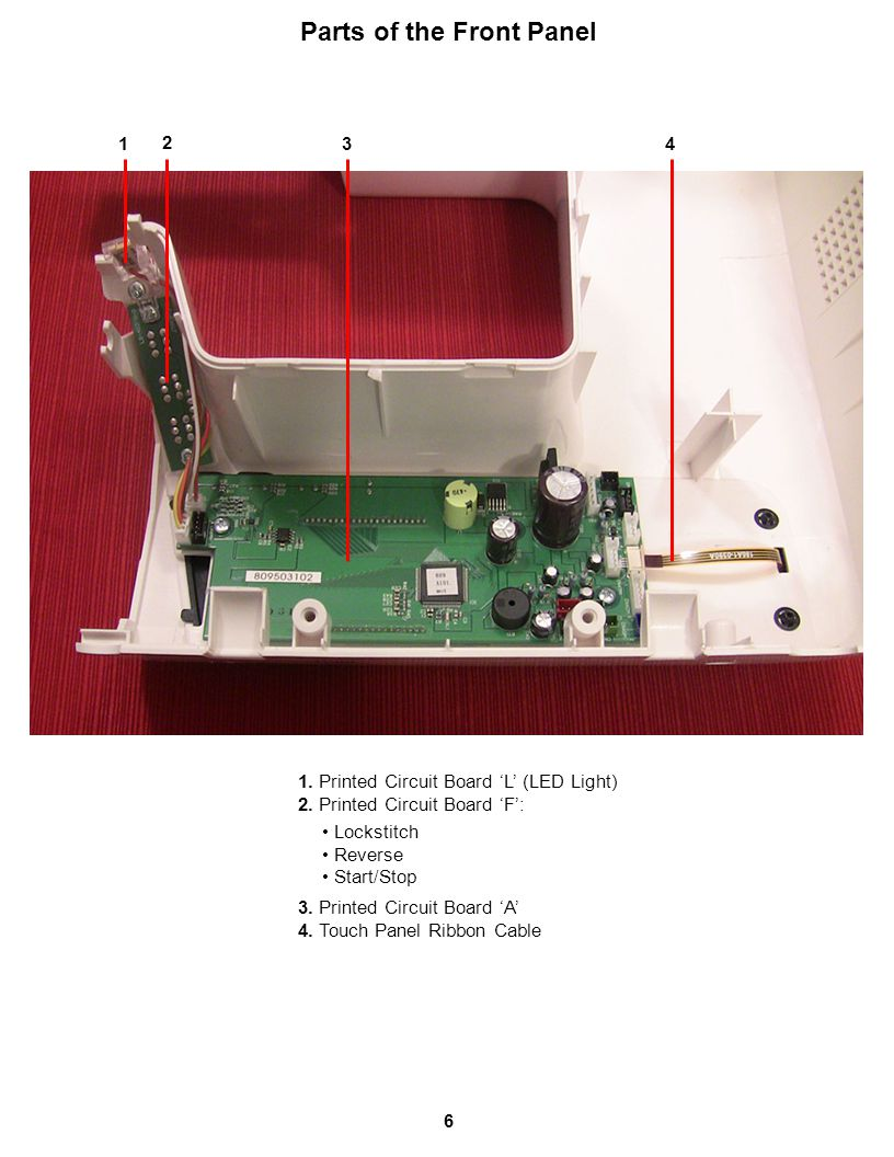 Parts of the Front Panel