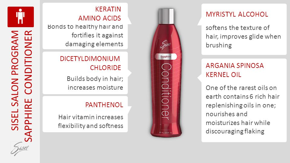SAPPHIRE CONDITIONER SISEL SALON PROGRAM KERATIN MYRISTYL ALCOHOL