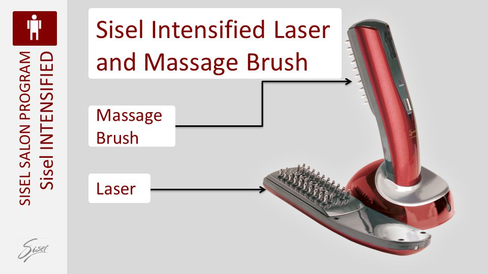 Sisel Intensified Laser and Massage Brush