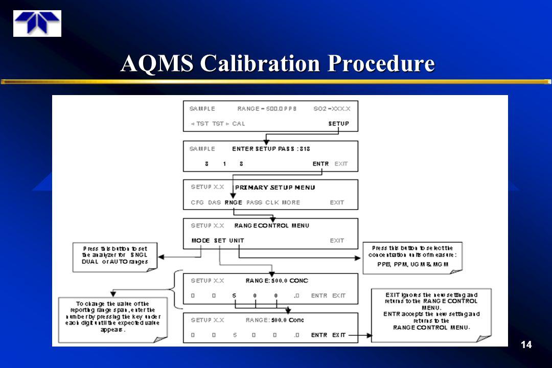 download motor control fundamentals