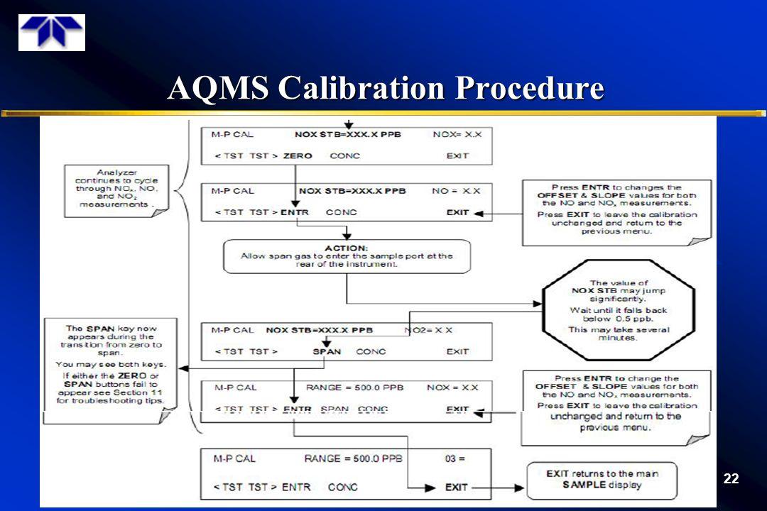 AQMS Calibration Procedure