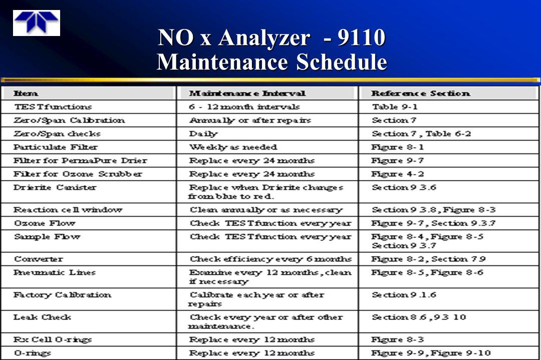 NO x Analyzer - 9110 Maintenance Schedule