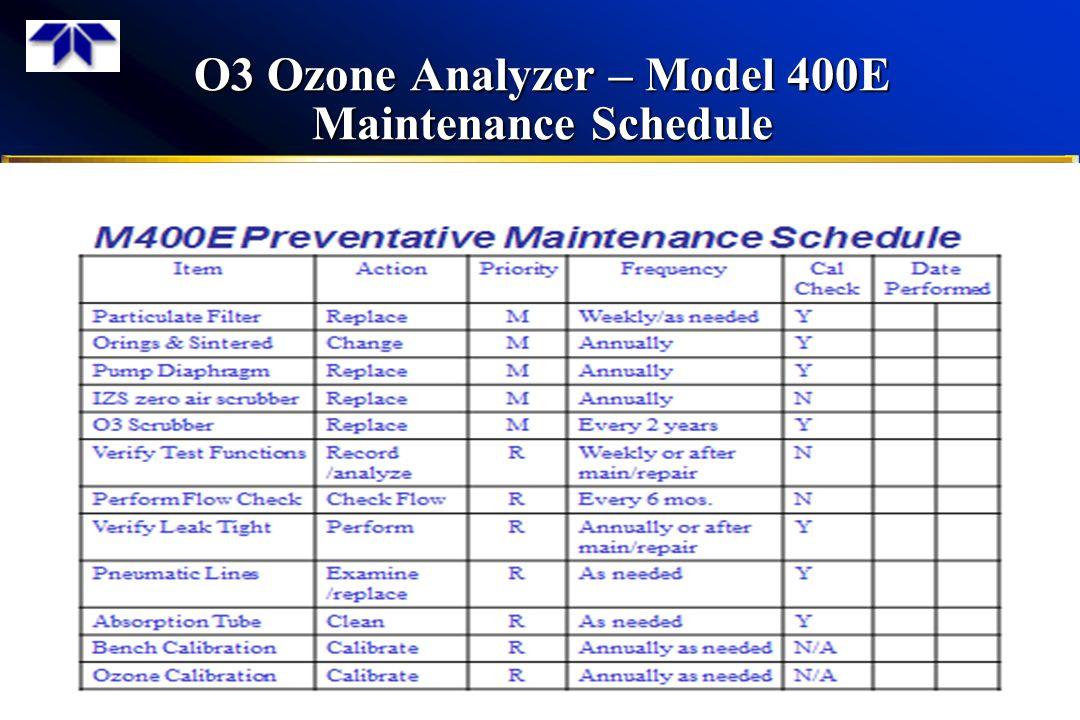 O3 Ozone Analyzer – Model 400E Maintenance Schedule