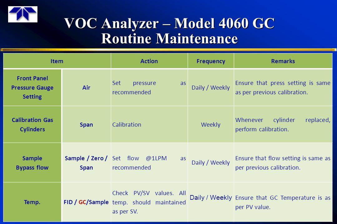 VOC Analyzer – Model 4060 GC Routine Maintenance