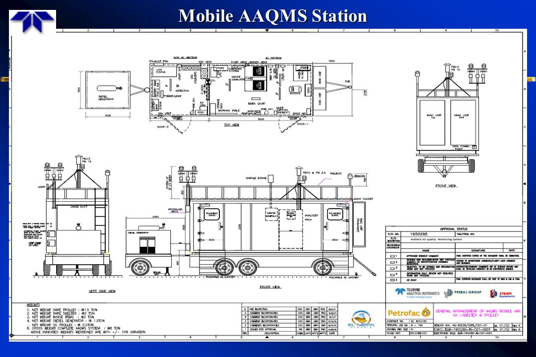 Mobile AAQMS Station
