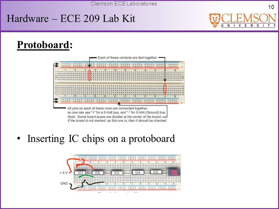 Hardware – ECE 209 Lab Kit Protoboard: Inserting IC chips on a protoboard