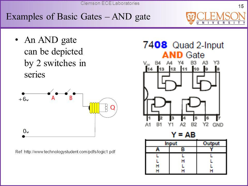 Examples of Basic Gates – AND gate