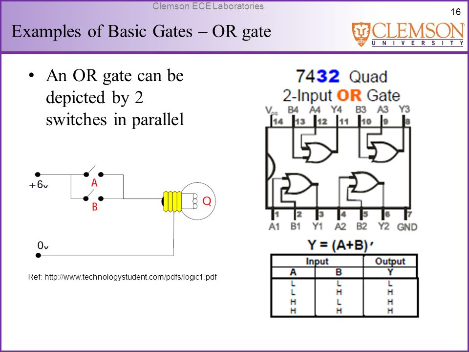 Examples of Basic Gates – OR gate