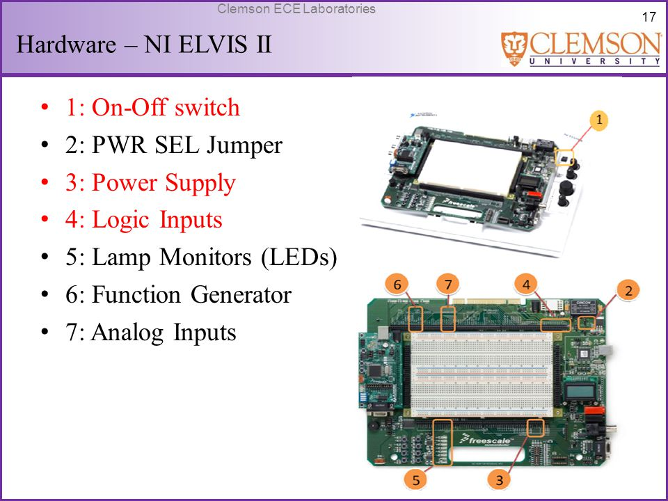 Hardware – NI ELVIS II 1: On-Off switch. 2: PWR SEL Jumper. 3: Power Supply. 4: Logic Inputs. 5: Lamp Monitors (LEDs)