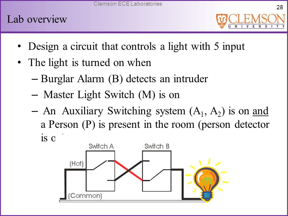 Lab overview Design a circuit that controls a light with 5 input. The light is turned on when. Burglar Alarm (B) detects an intruder.