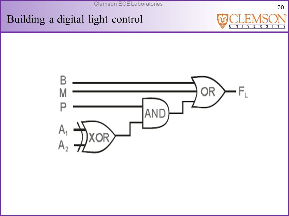 Building a digital light control