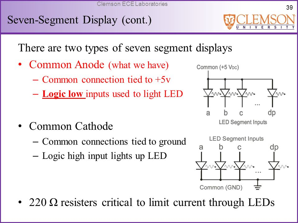 Seven-Segment Display (cont.)