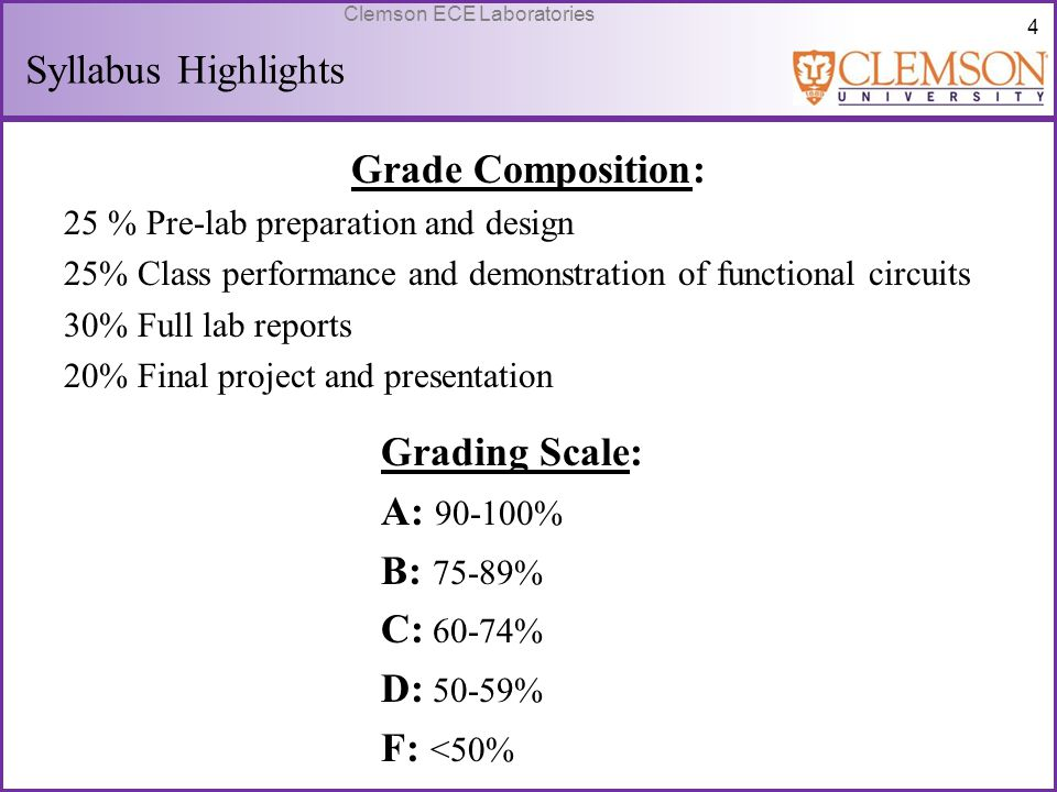 Syllabus Highlights Grade Composition: Grading Scale: A: 90-100%