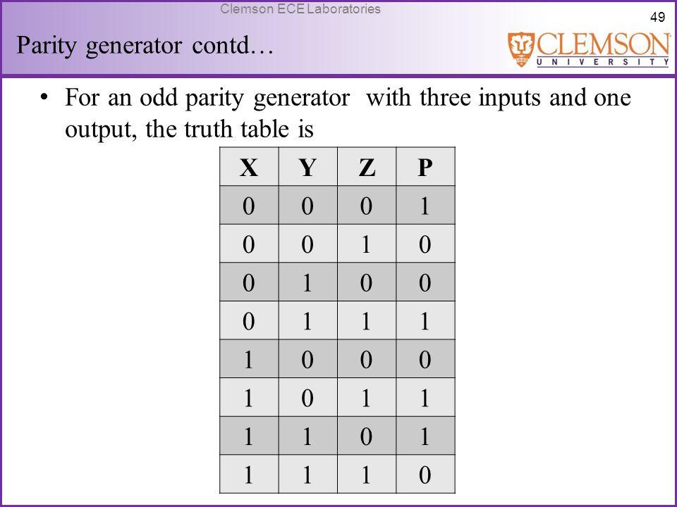 Parity generator contd…