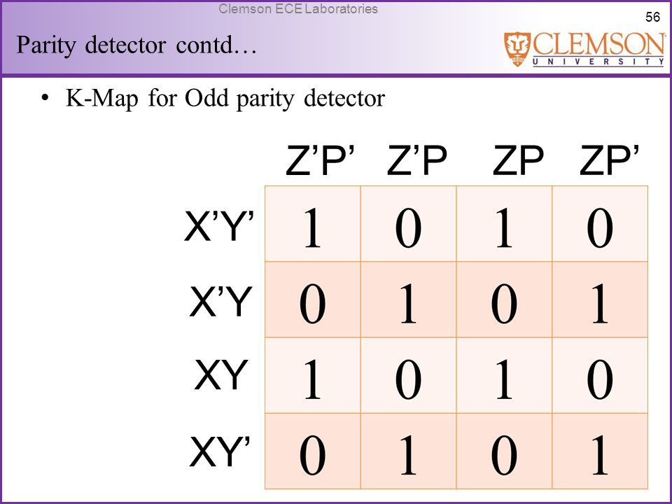 Parity detector contd…