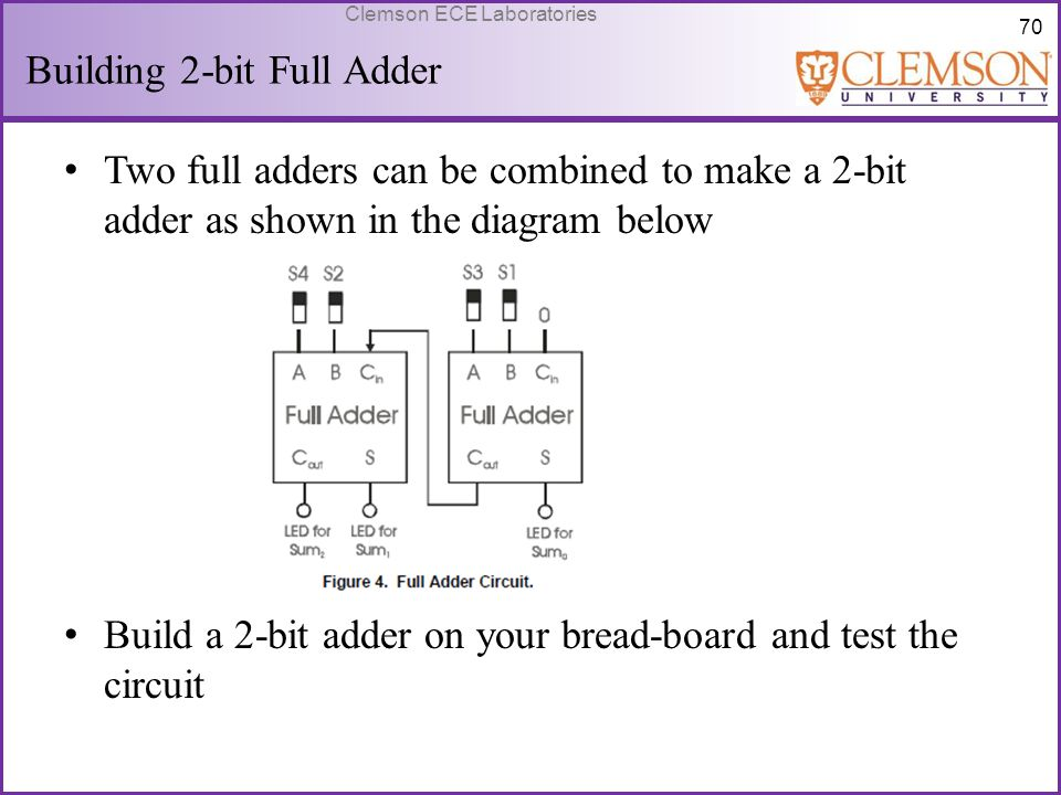 Building 2-bit Full Adder