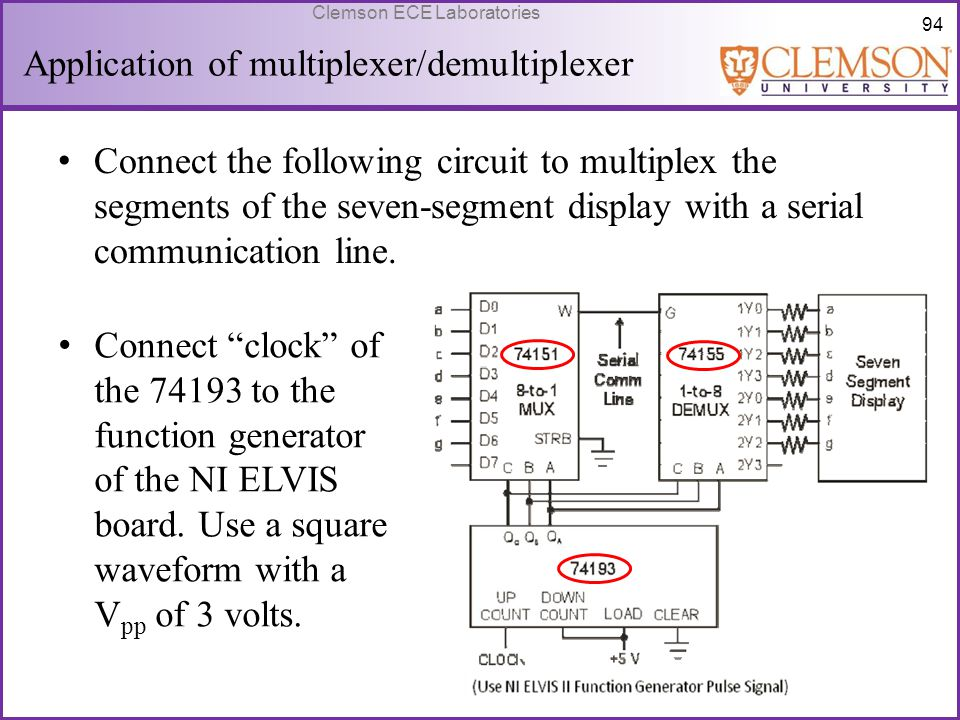Application of multiplexer/demultiplexer