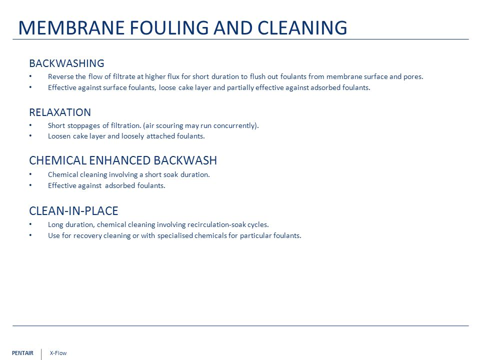 Membrane fouling and cleaning