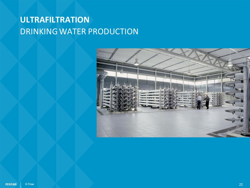 ULTRAFILTRATION Drinking water production