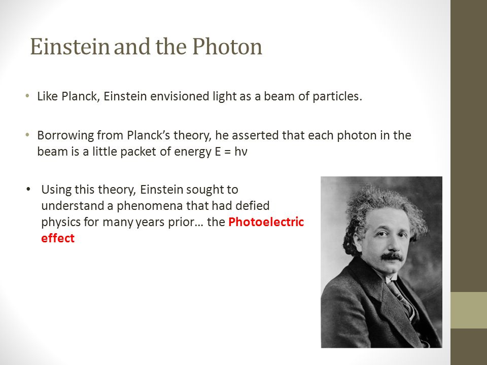Einstein and the Photon