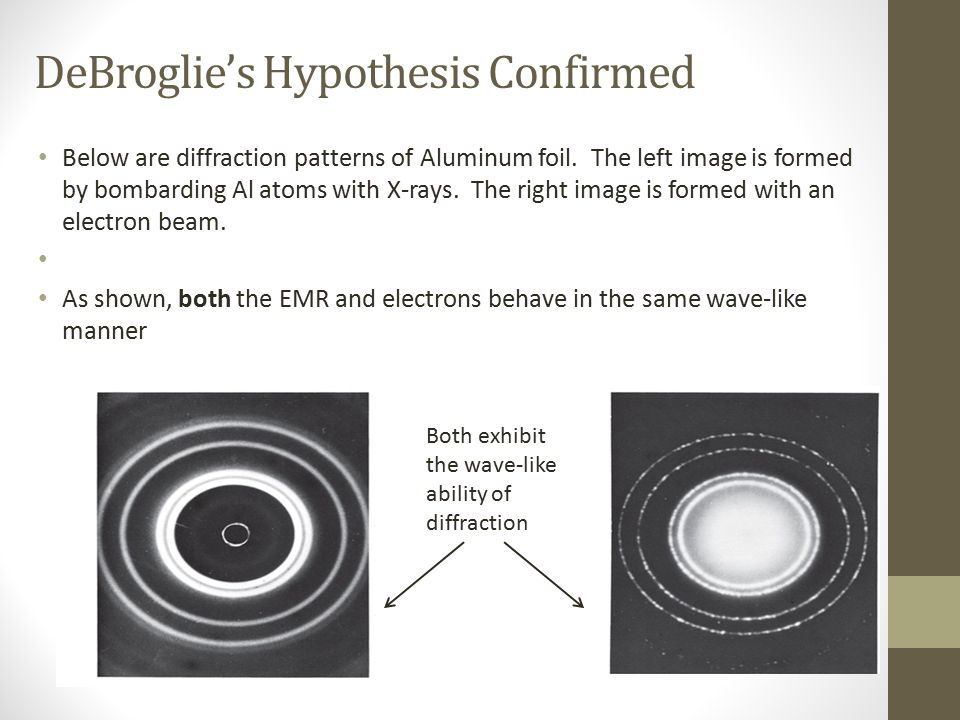DeBroglie's Hypothesis Confirmed
