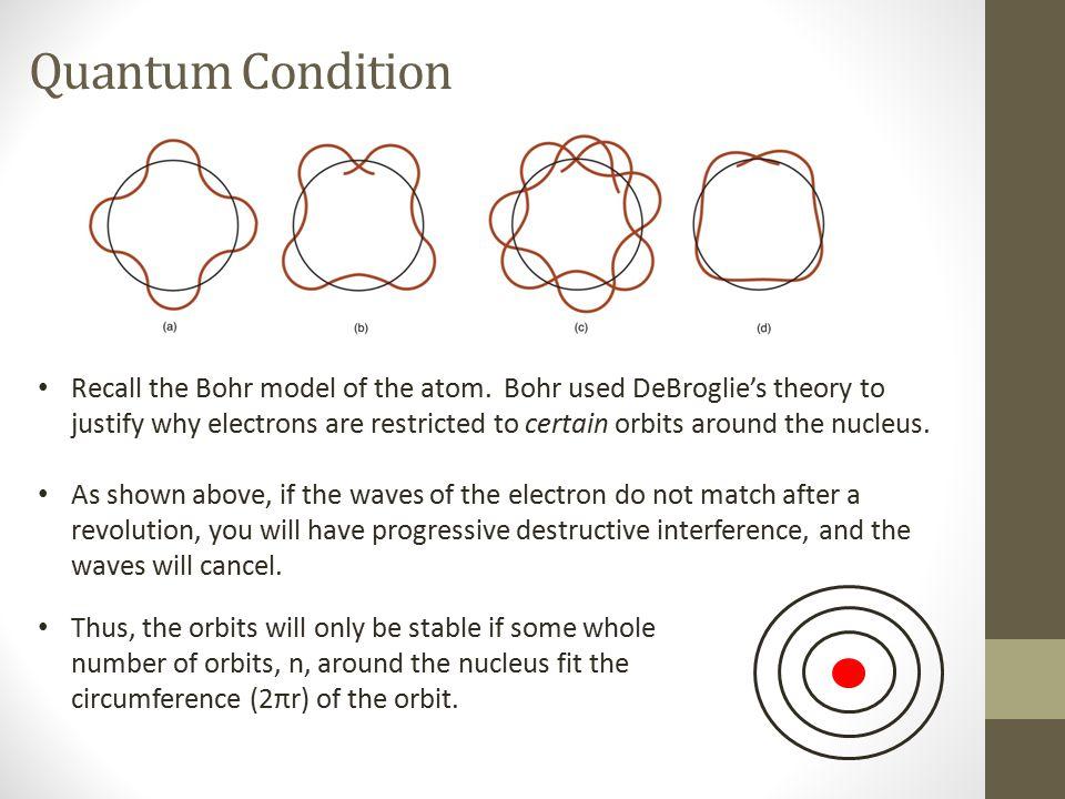Quantum Condition